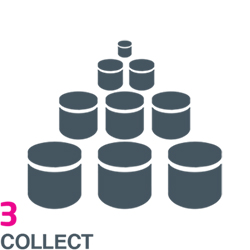 Teneo Platform Collect
